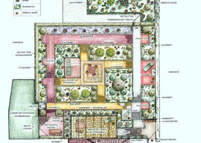 Mein Gartenentwurf aus dem Jahr 2000, gezeichnet von Stefanie Jandl